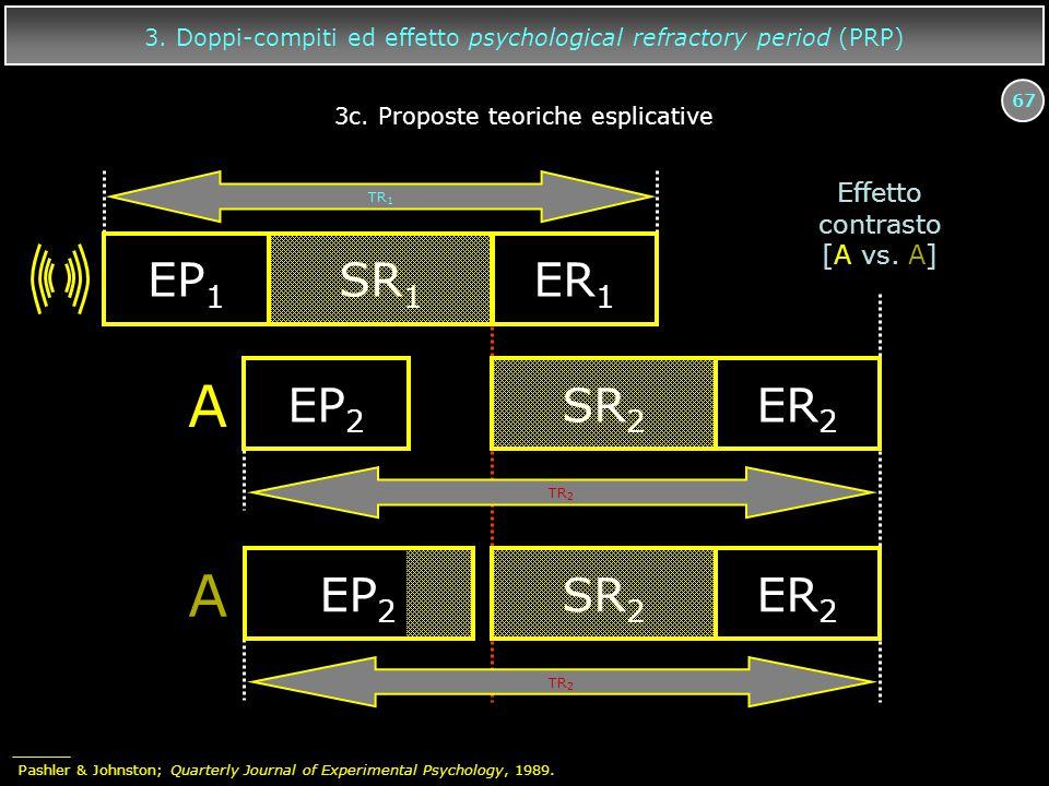 A EP1 SR1 ER1 EP2 SR2 ER2 Effetto contrasto [A vs. A]